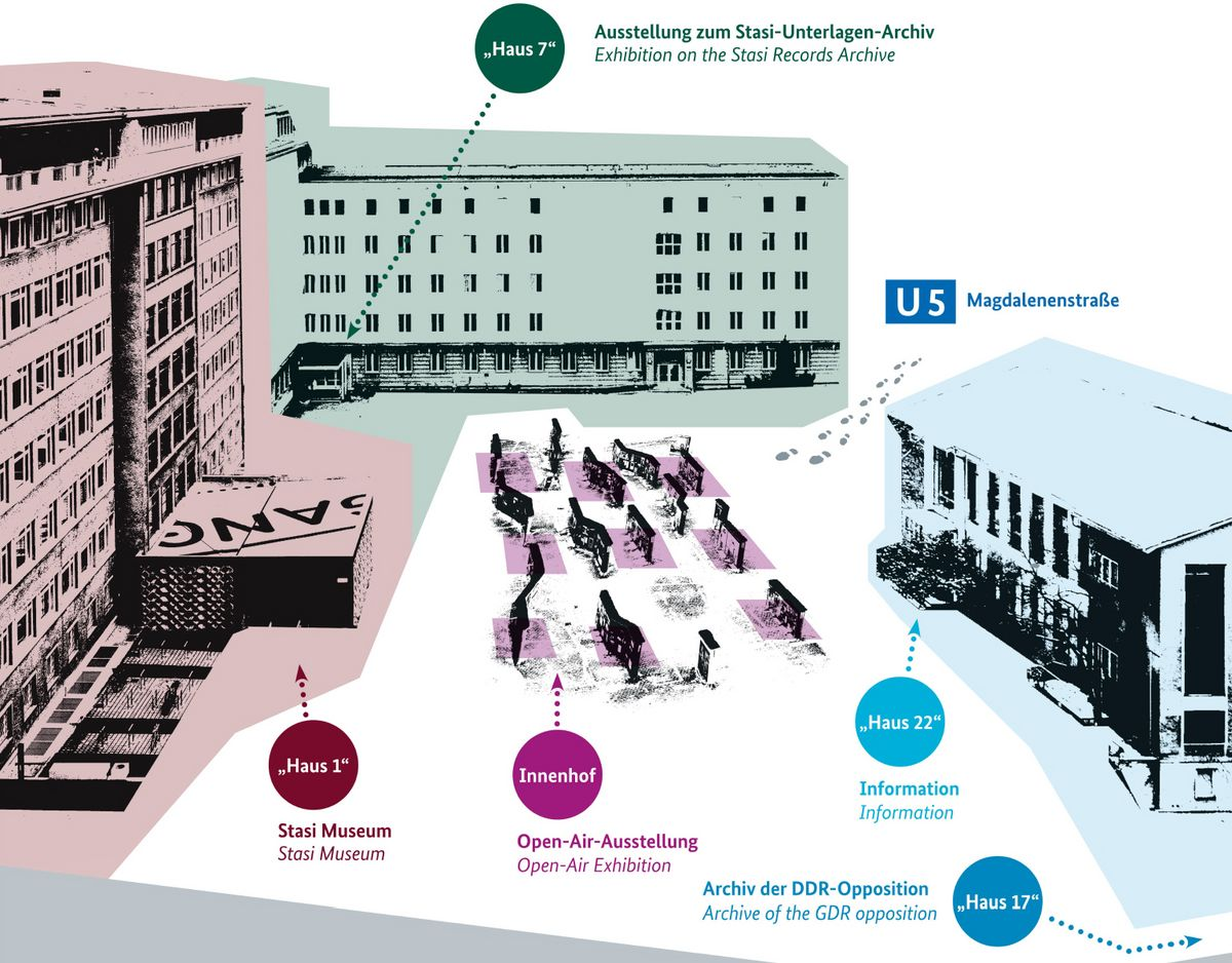Site plan for the 'Stasi headquarters. Campus for Democracy'.
