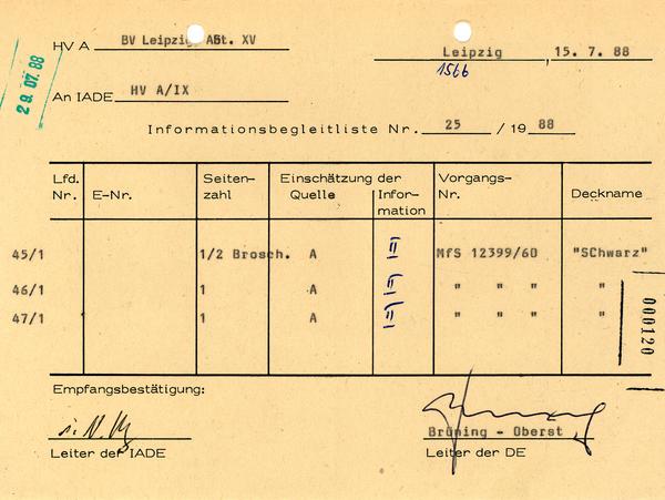 HV A BV Leipzig Abt. XV  Leipzig, 15.07.88 [handschriftliche Ergänzung: 1566]  [Stempel: 29.07.88] An IADE HV A/IX  Informationsbegleitliste Nr. 25/1988  Lfd. Nr.; E-Nr.; Seitenzahl; Einschätzung der Quelle; Einschätzung der Information; Vorgangs-Nr.; Deckname 45/1; [Auslassung]; 1/2 Brosch.; A; [handschriftliche Ergänzung: II]; MfS 12399/60; 'SChwarz' 46/1; [Auslassung]; 1; A; [handschriftliche Ergänzung: II]; MfS 12399/60; 'SChwarz' 47/1; [Auslassung]; 1; A; [handschriftliche Ergänzung: II]; MfS 12399/60; 'SChwarz'  Empfangsbestätigung: [handschriftliche Ergänzung: i.V. [Unterschrift unleserlich]] Leiter der IADE  [Unterschrift] Brüning - Oberst Leiter der DE